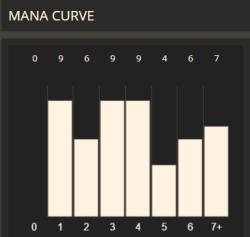 Sample Control curve